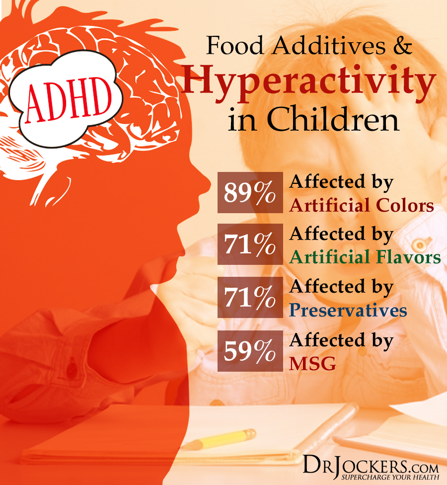 Food Additives List And What They Do