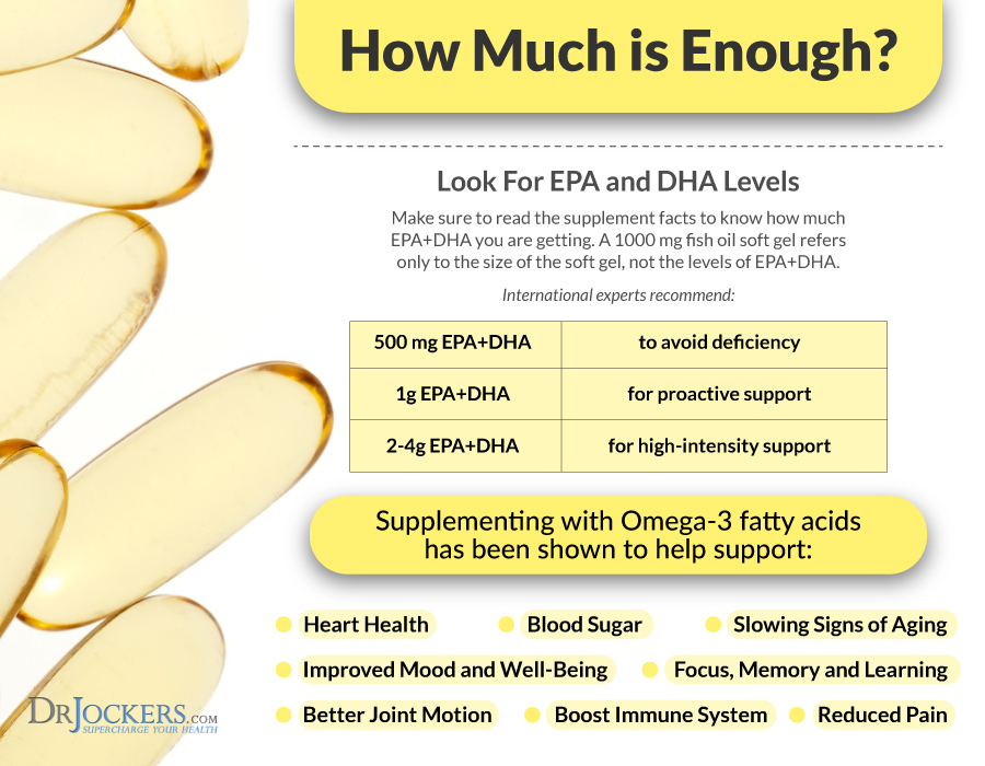 Cellular health and omega 3 fatty acids for Fish oil omega 3 benefits