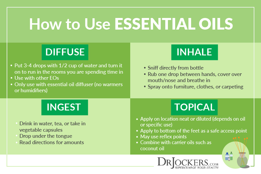 How To Use Essential Oils For Brain Health Drjockers Com