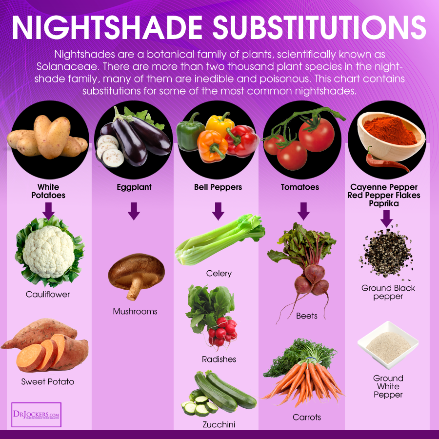 nightshade_substitutions