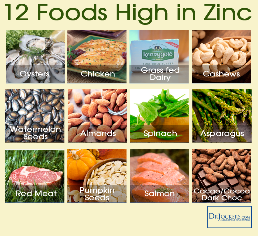 Foods High In Copper And Manganese