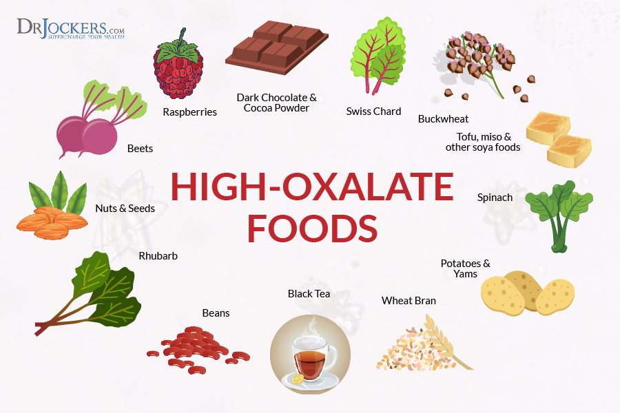High Oxalate Foods List