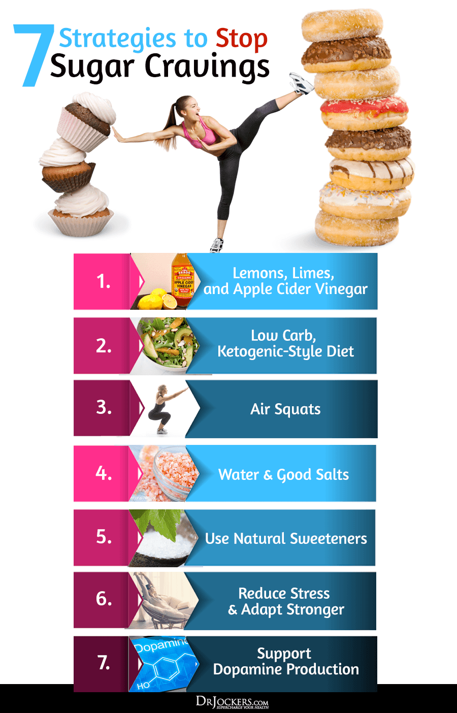 Ways to stop sugar cravings drjockers