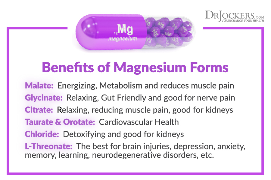 7 Ways Magnesium Relieves Stress & Anxiety - DrJockers.com