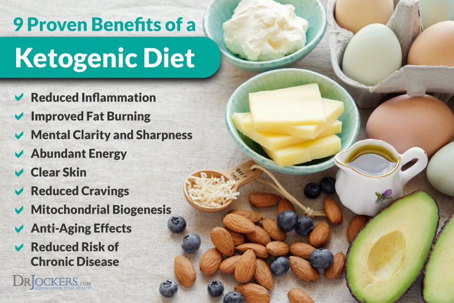 9 Proven Benefits of a Ketogenic Diet - DrJockers.com