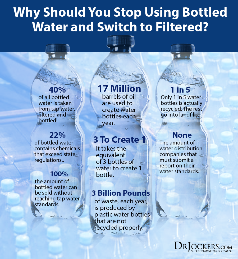 Bottled Water, Do You Know What Is In Your Bottled Water?