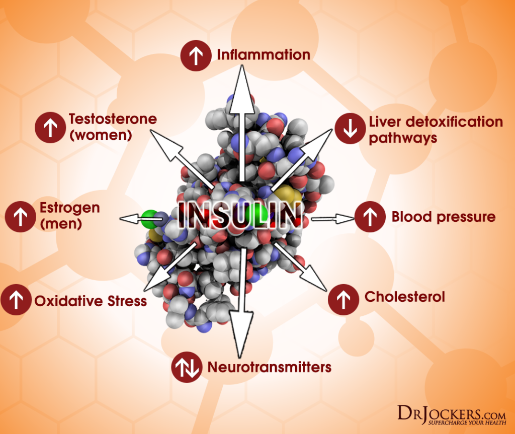 insulin, Insulin Resistance: 10 Ways To Stabilize Blood Sugar