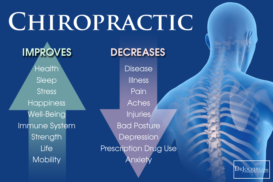 learning disorders, Chiropractic Improves Sensory & Learning Disorders