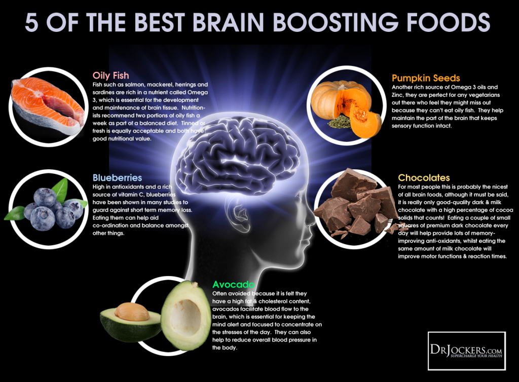 brain function, 7 Tasty Foods To Improve Brain Function