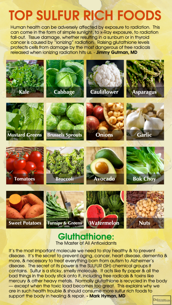 Sulfur, The 12 Best Food Sources of Sulfur