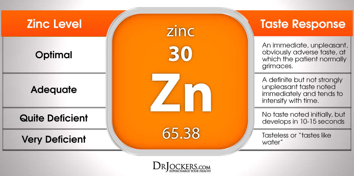copper, Do You Have A Copper and Zinc Imbalance?