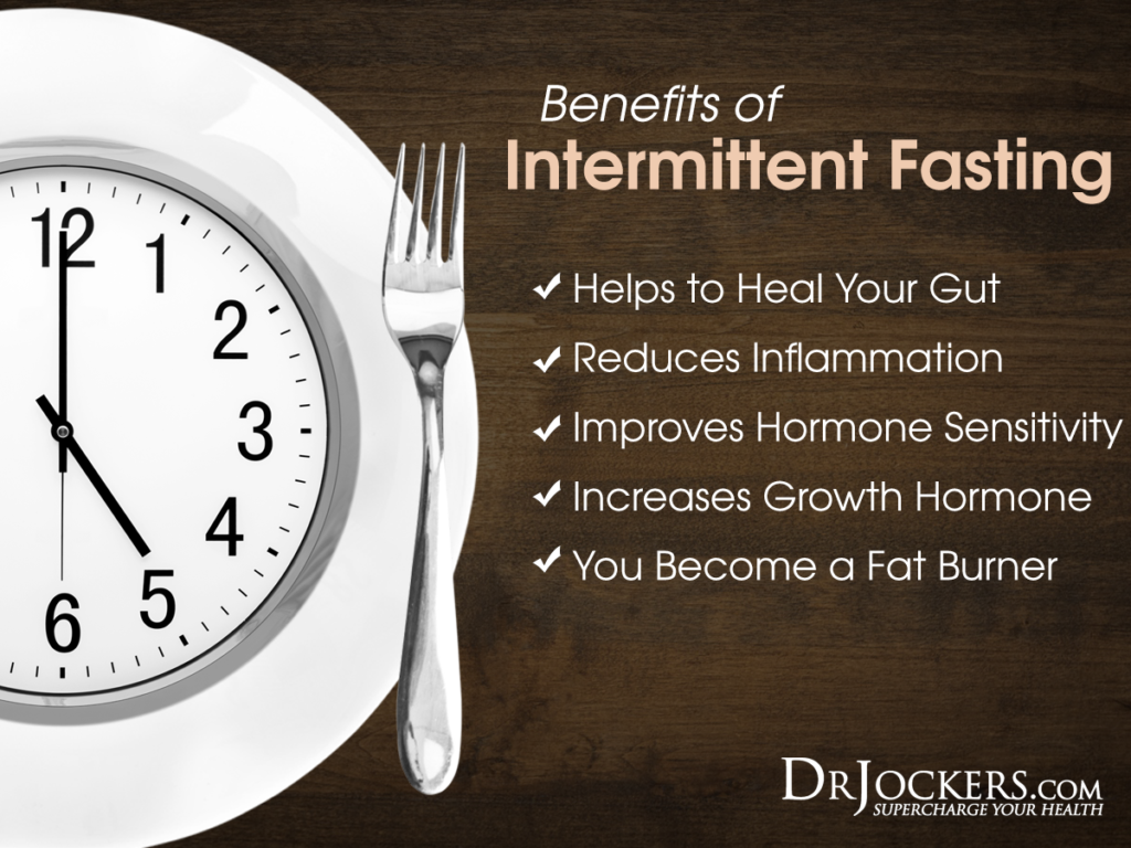 Intermittent Fasting Strategies & Benefits