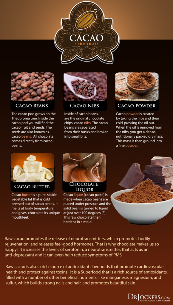 cacao, Raw Cacao is Nature's Superfood Stimulant