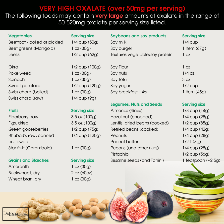 Provide  Foods High In Folate