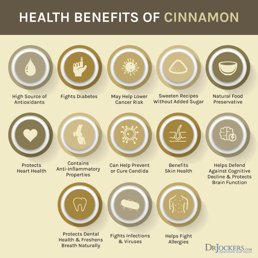 best cinnamon, What is the Best Cinnamon to Use?