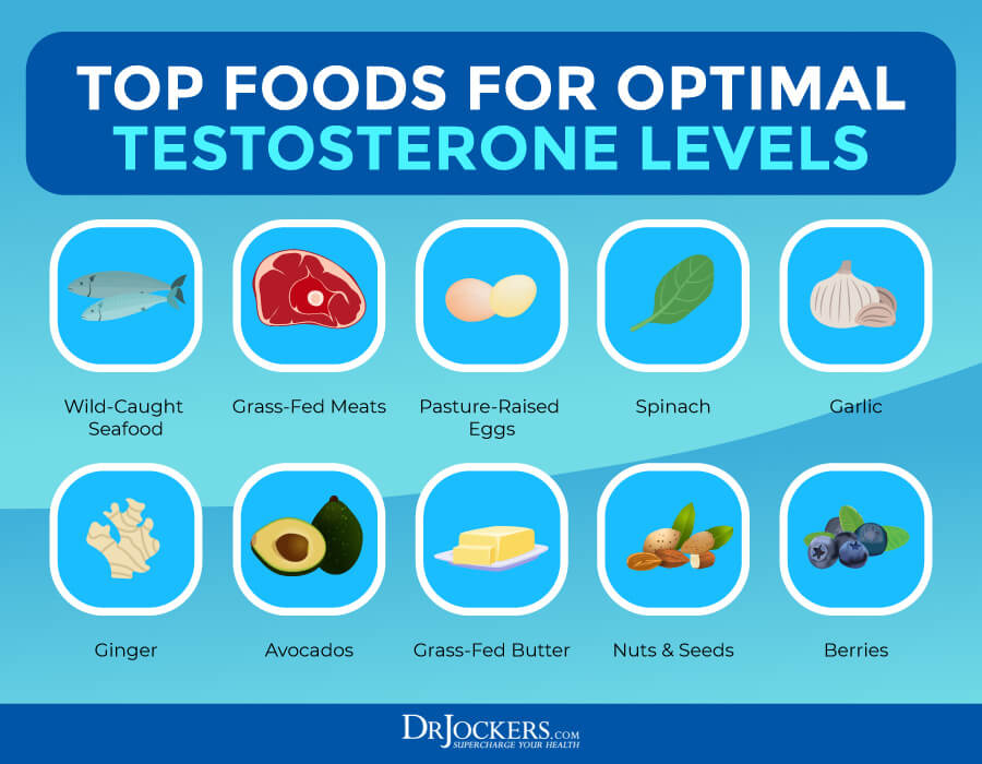 boost testosterone, 12 Ways to Boost Testosterone Levels Naturally