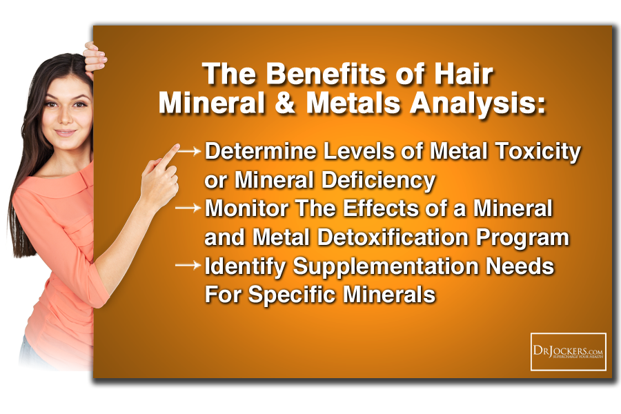 , Hair Mineral Analysis Test