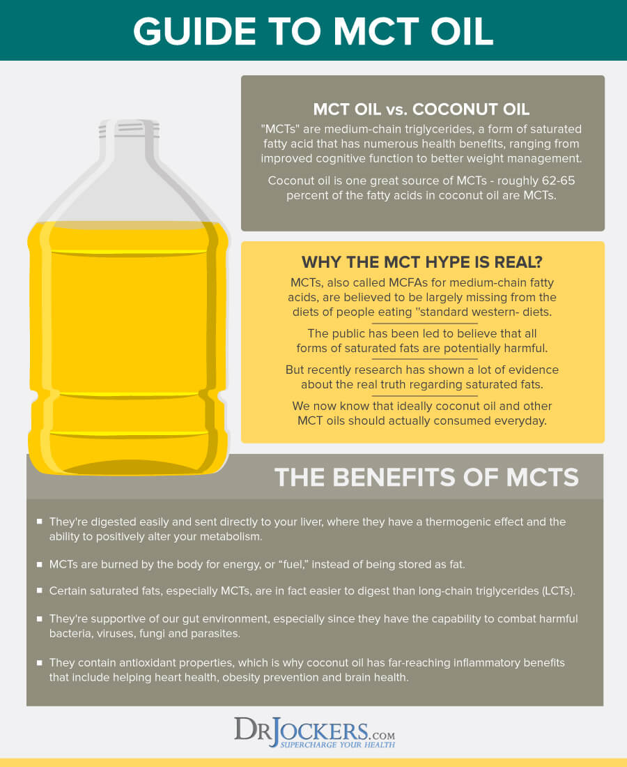 Caprylic acid, Caprylic Acid (C8 MCT): Powerful Gut Health and Keto Benefits