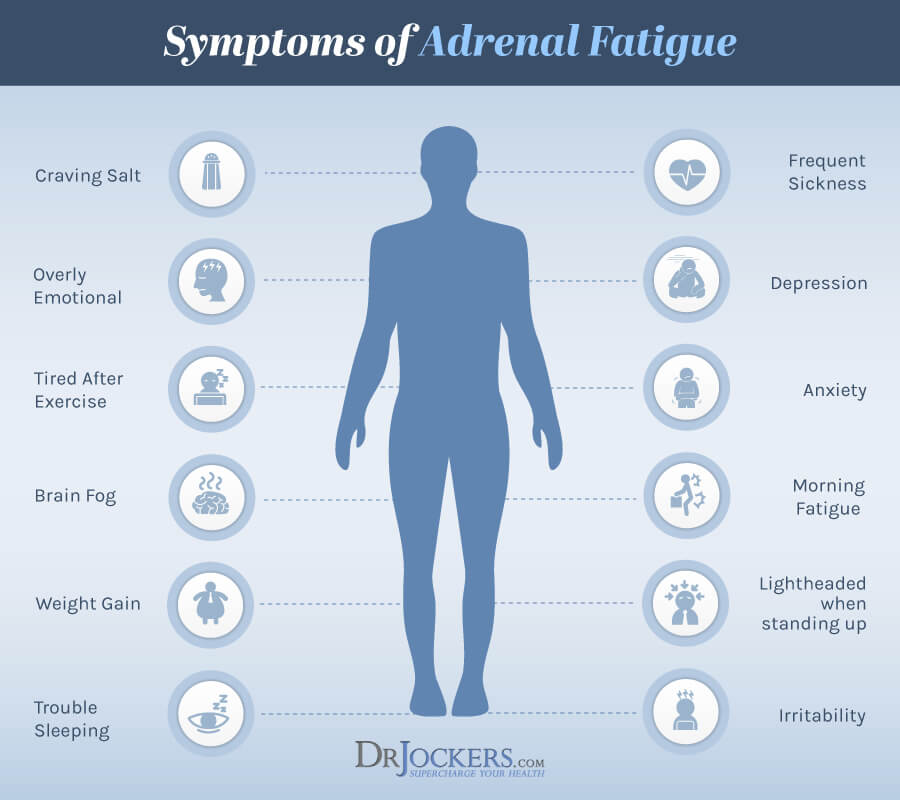 adrenal fatigue, 25 Lifestyle Strategies to Heal Adrenal Fatigue