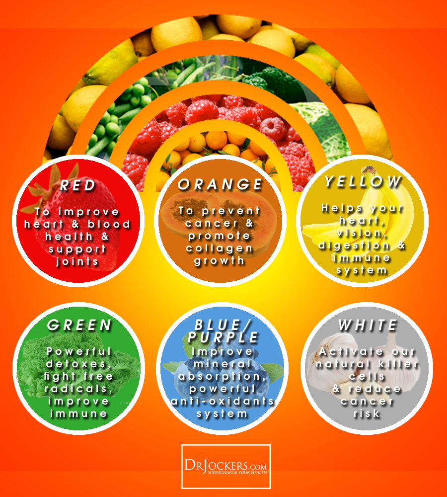 The unique benefits of eating colorful foods drjockers nvjuhfo Images