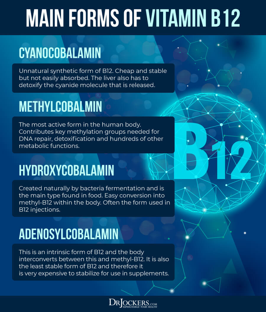 B12 deficiency, Warning Signs of a B12 Deficiency