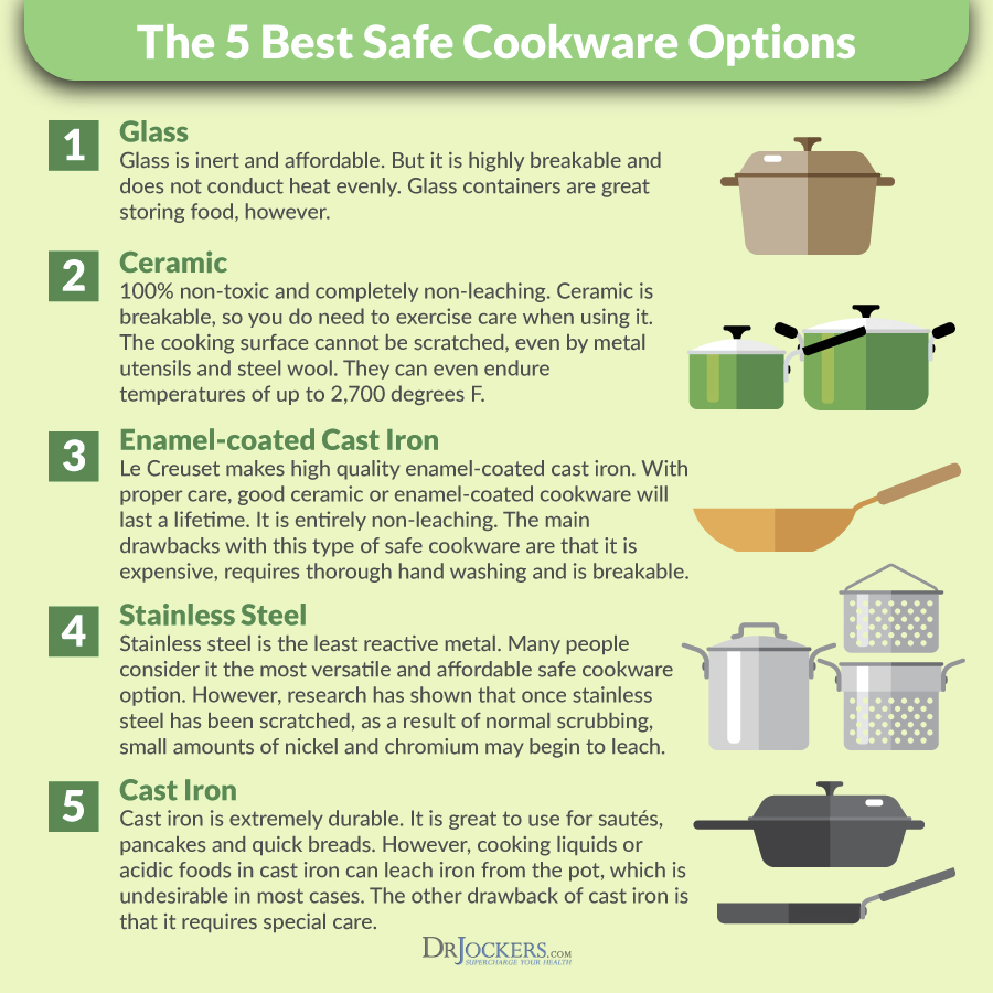 cookware, What's The Healthiest Cookware to Use?