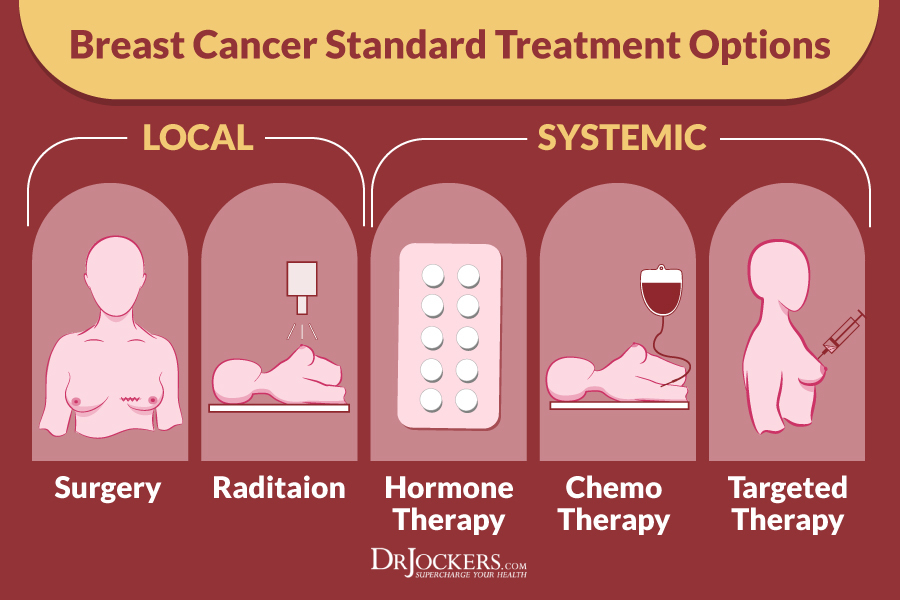 The Cancer Cure Myth That The Media Does Not Want You To Know