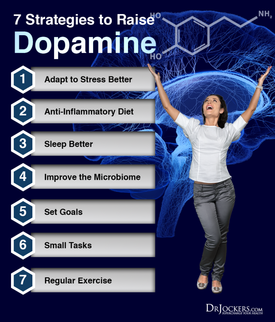 DOPAMINE_7Strategies
