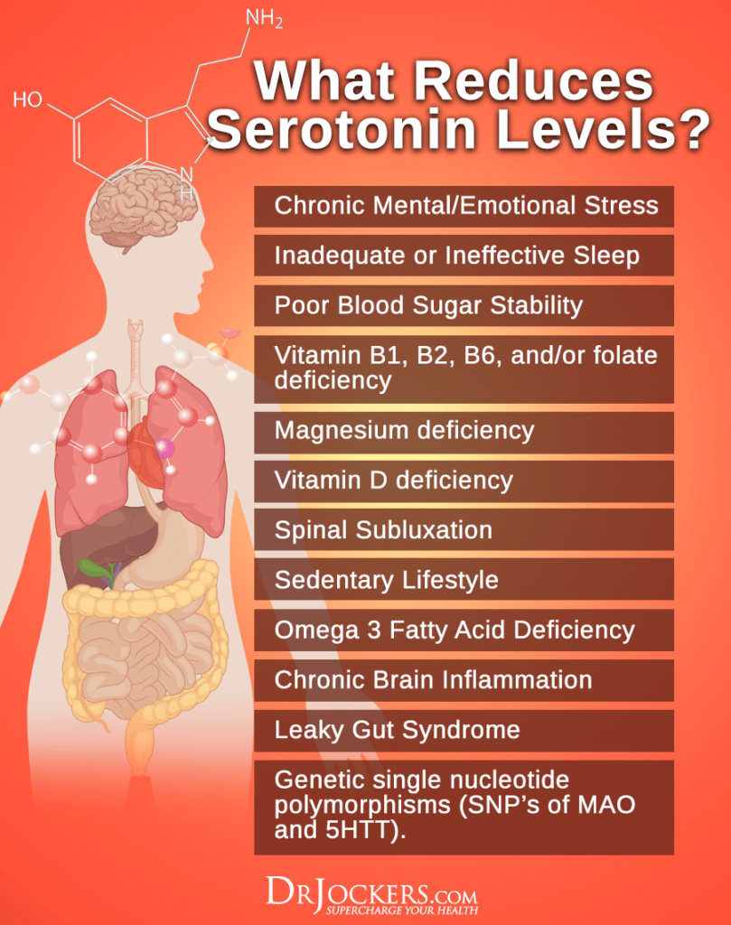 serotonin, Do You Have Low Serotonin Levels?