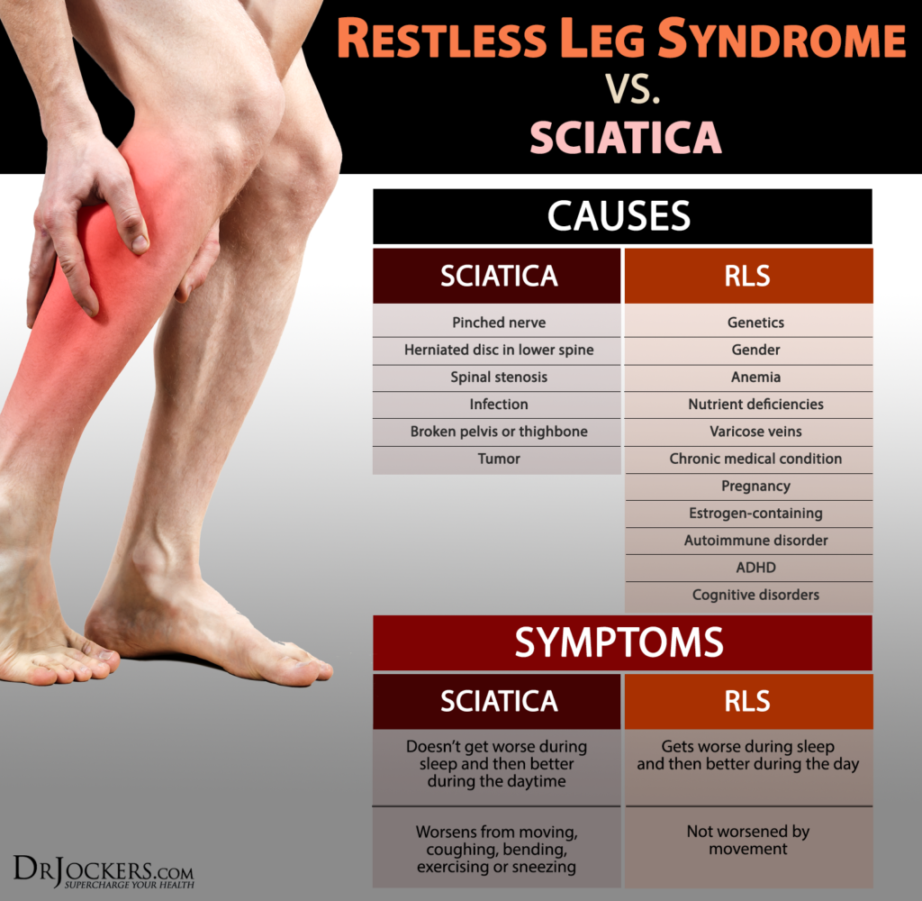 restless leg syndrome, Restless Leg Syndrome: Symptoms, Causes and Support Strategies