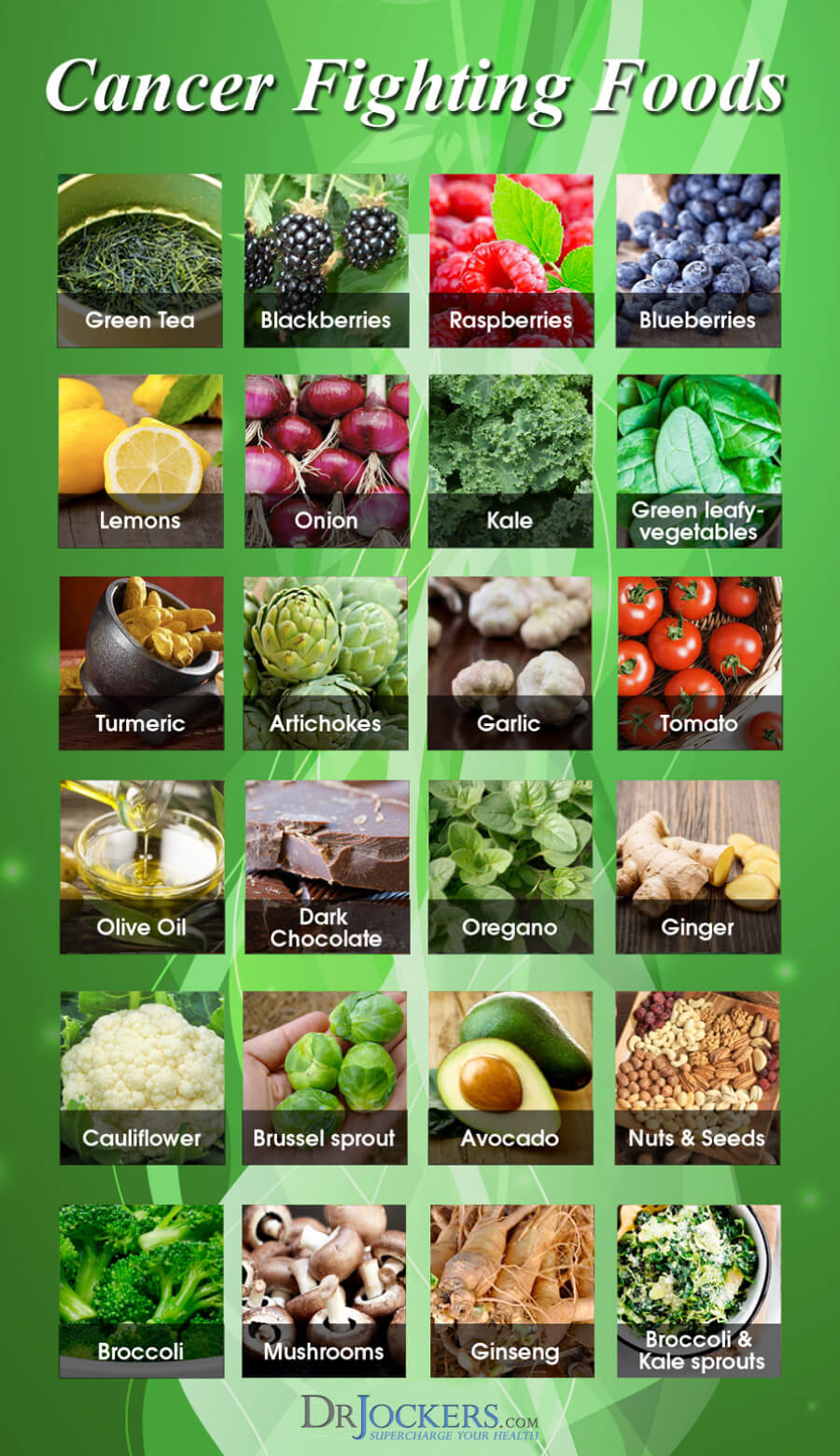 cancer fighting foods, Top 24 Cancer Fighting Foods