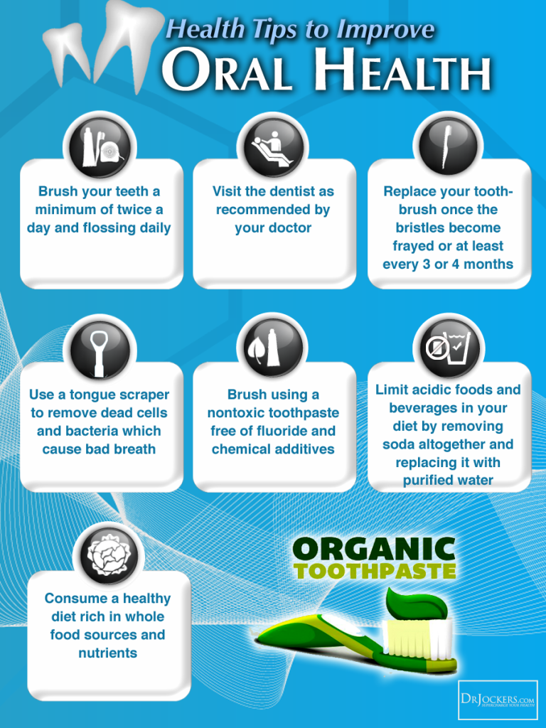 Healthy Teeth, The Top 9 Nutrients for Healthy Teeth and Gums