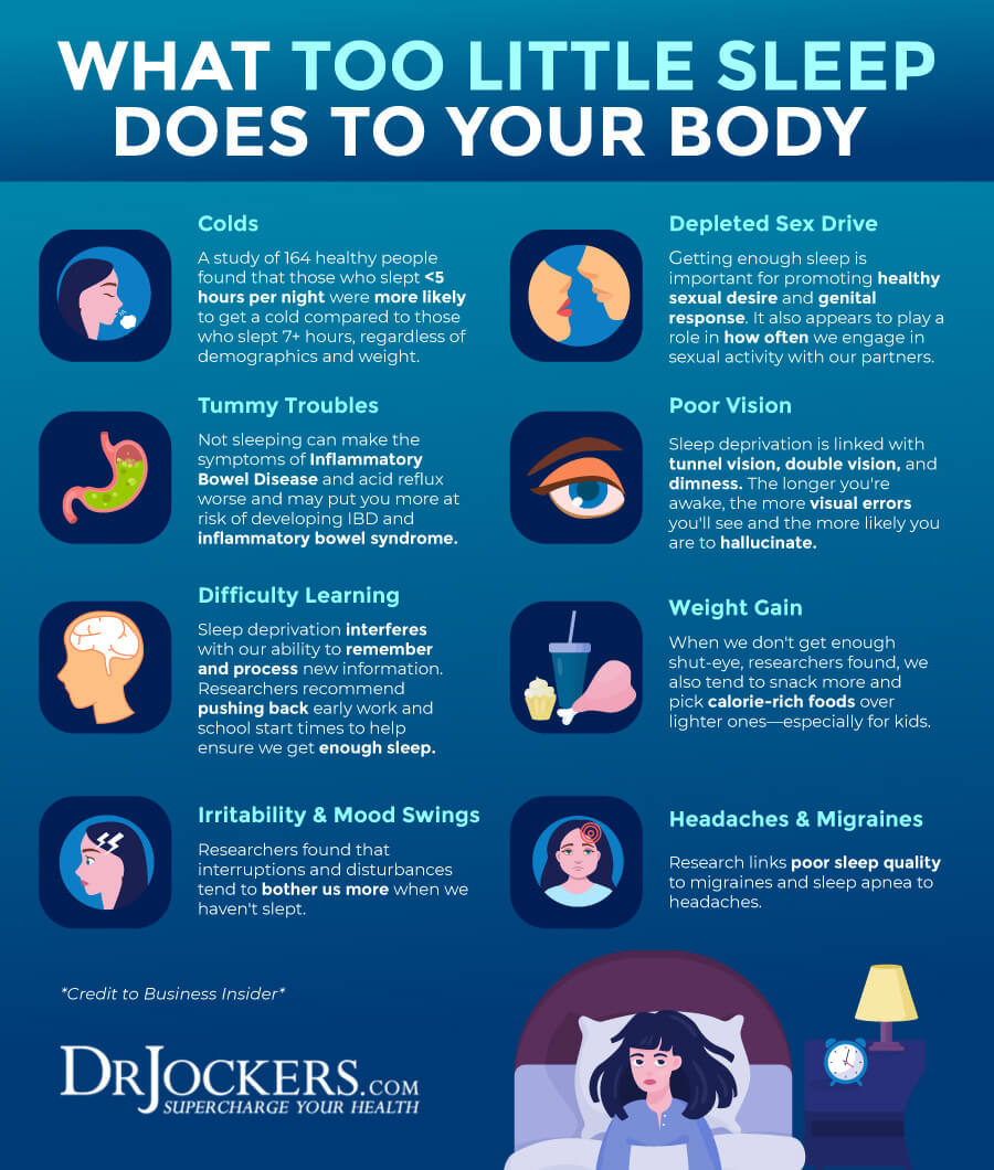 sleep problems, 11 Hidden Causes of Sleep Problems