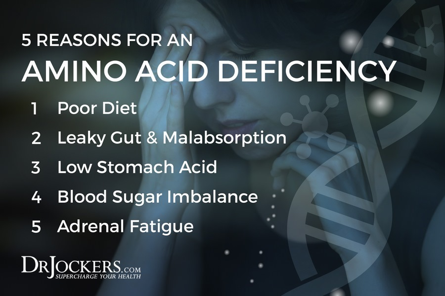 Amino Acid, 5 Reasons You May Have an Amino Acid Deficiency