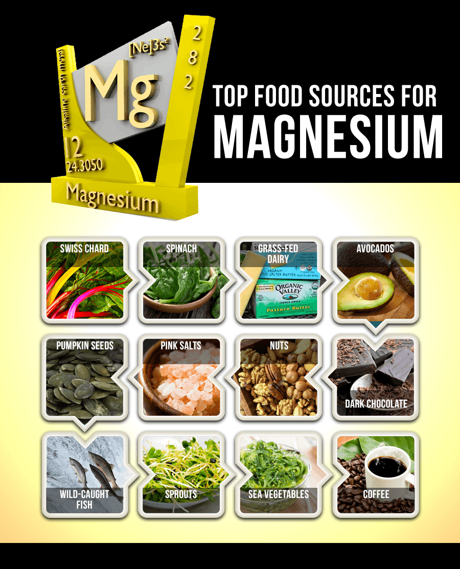 Magnesium Deficiency, 10 Signs Of Magnesium Deficiency