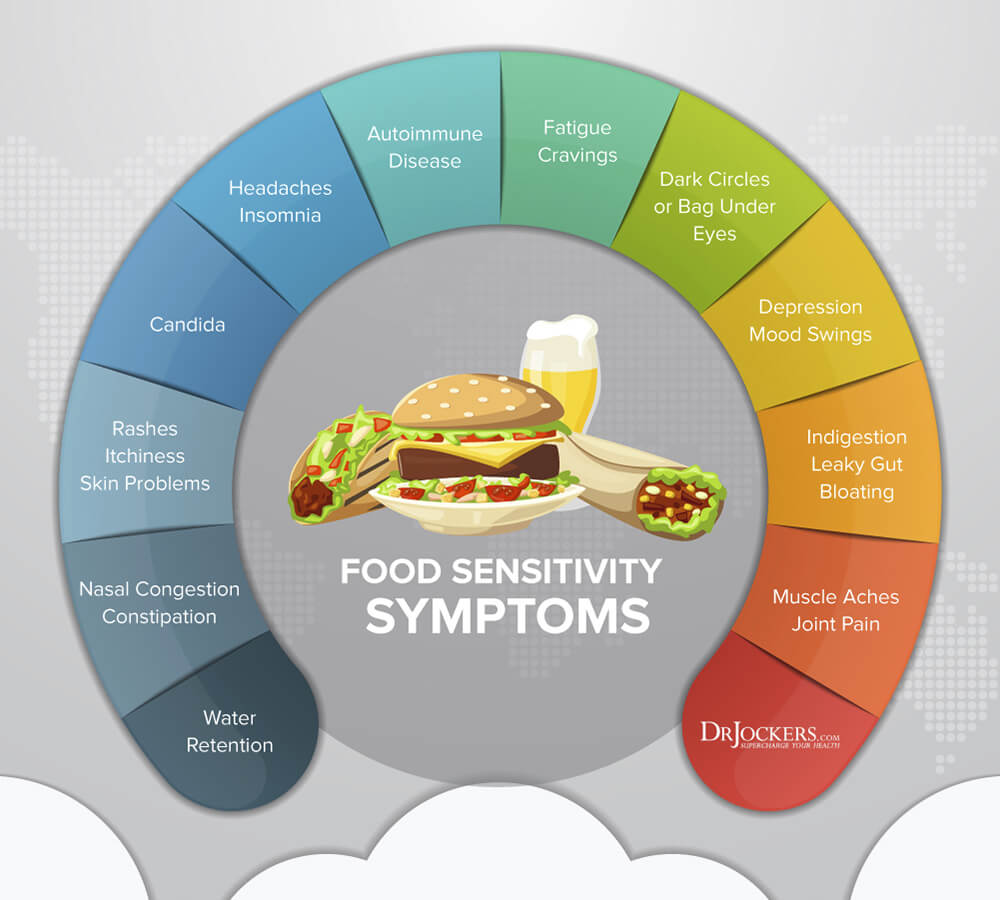 reduce food sensitivities, 7 Ways To Reduce Food Sensitivities