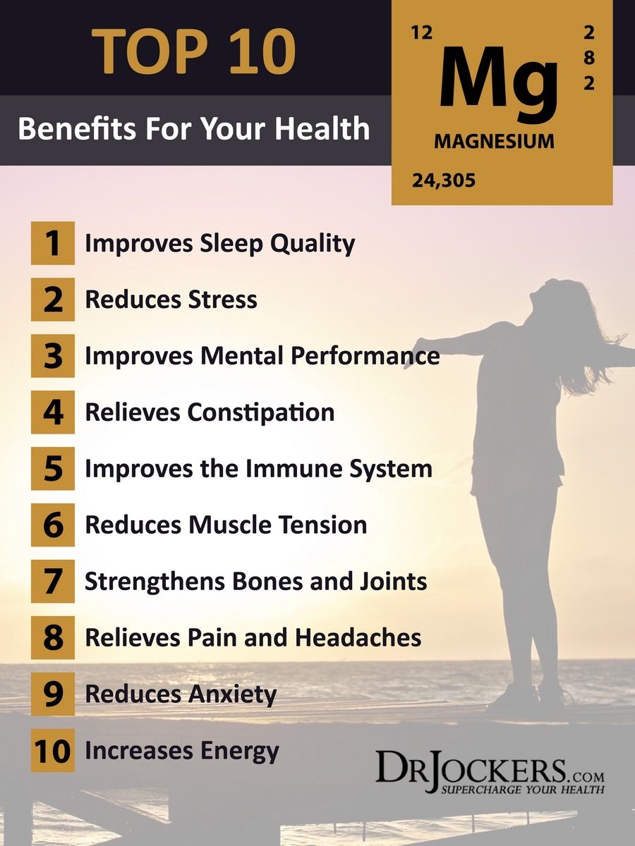 What Is The Best Magnesium Supplement? - DrJockers com