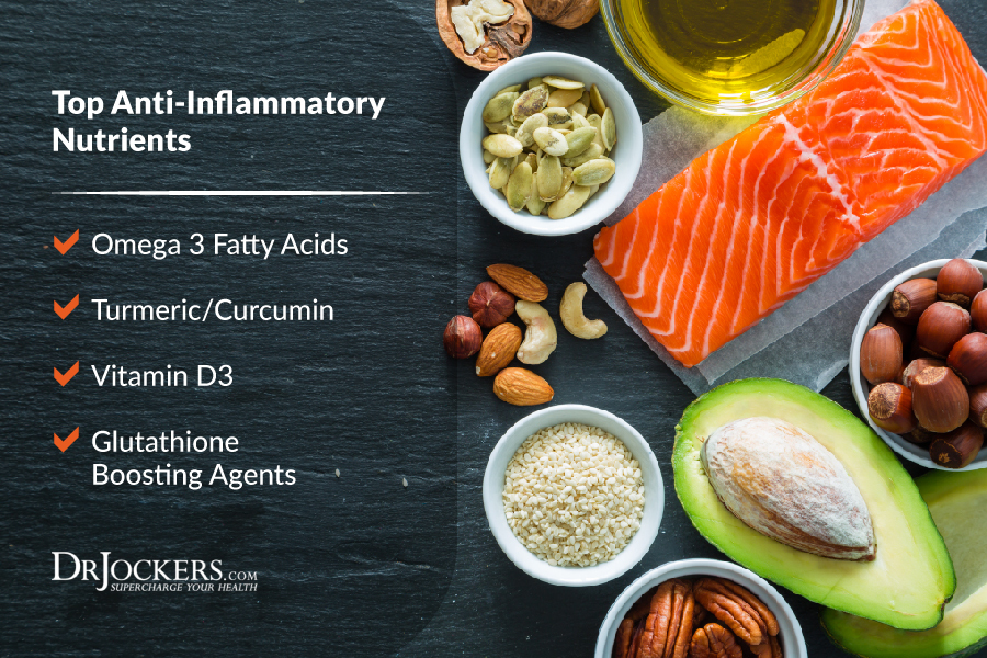 Chronic Inflammation, Top 7 Strategies to Heal Chronic Inflammation