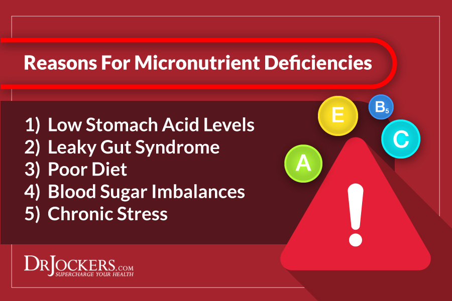 Nutritional Deficiencies, 5 Body Signs of Nutritional Deficiencies