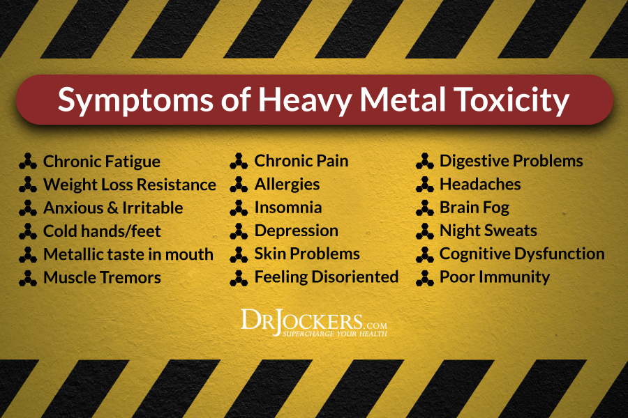 Detox Heavy Metals, How to Detox Heavy Metals