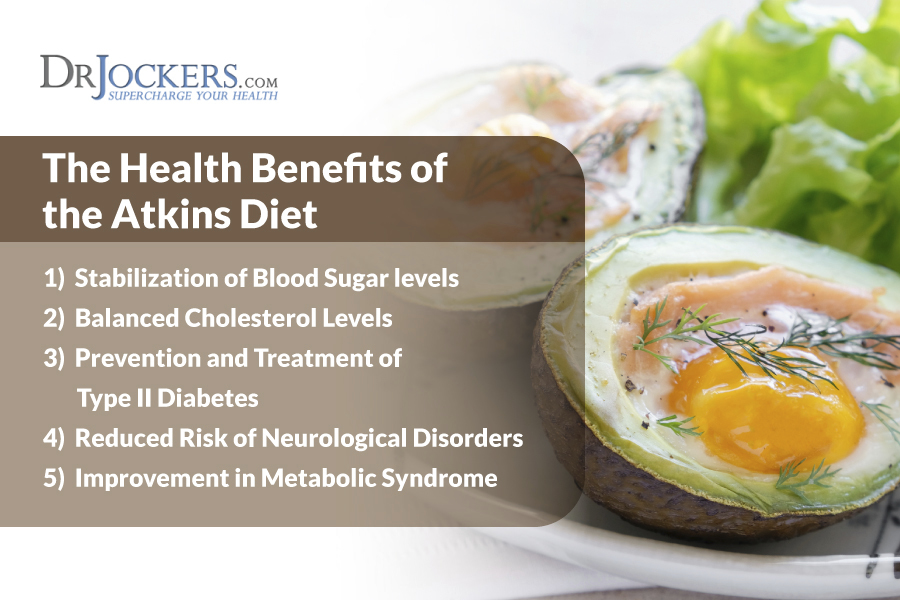 Atkins, Ketogenic Diet vs Atkins Diet:  Which is Better?