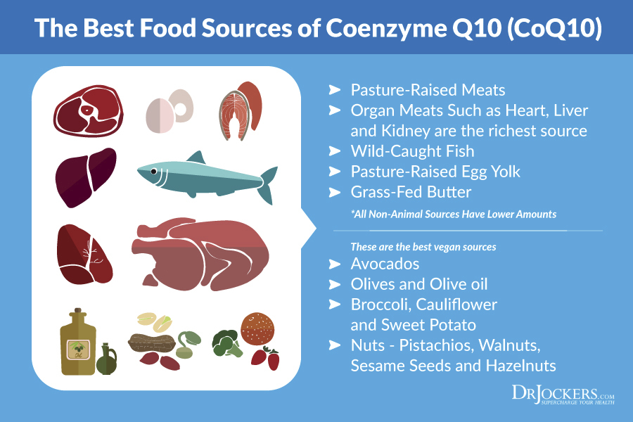 Natural Coq Food Sources