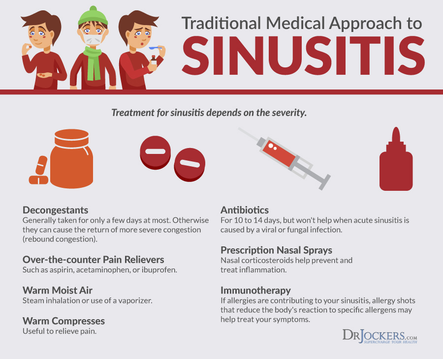 Sinus Infections, Sinus Infections:  Causes, Symptoms & Natural Support Strategies