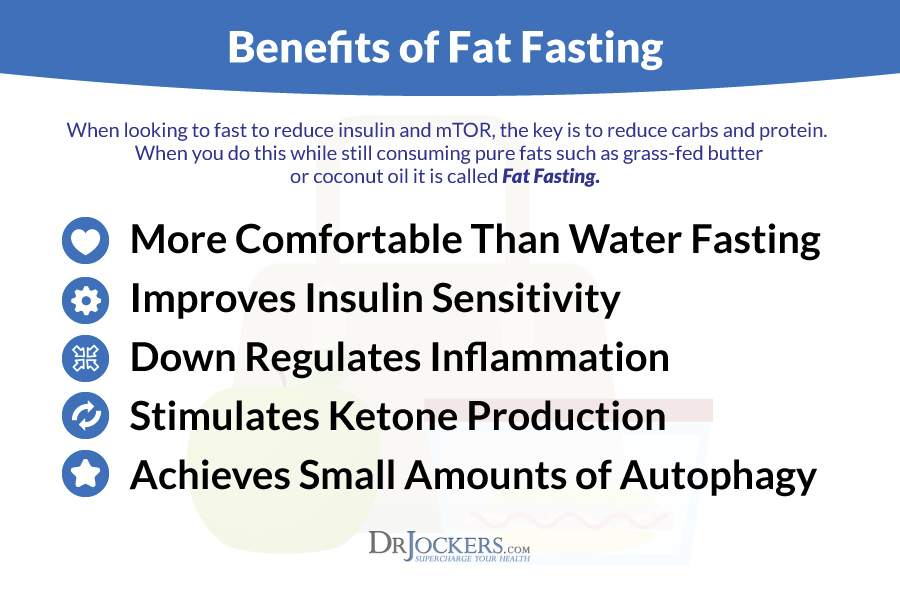 Fasting Strategies, Using Fasting Strategies for Natural Cancer Healing