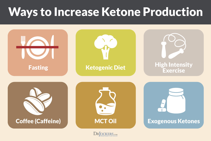 keto supplements, Keto Supplements to Support Fat Burning