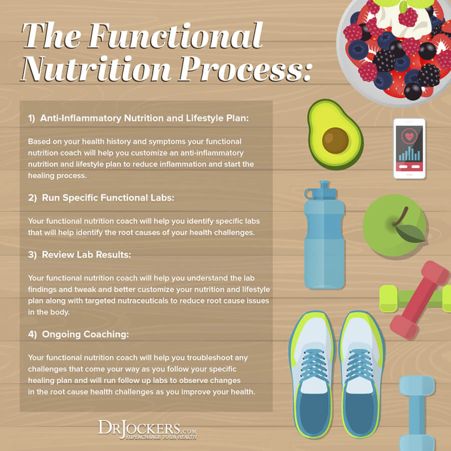 Functional Nutrition, Functional Nutrition: Tips to Find a Great Health Coach