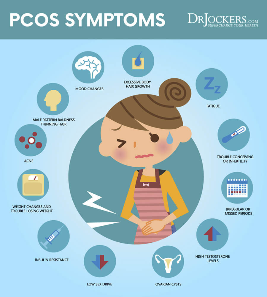 PCOS, PCOS:  Testing and 10 Natural Strategies to Heal