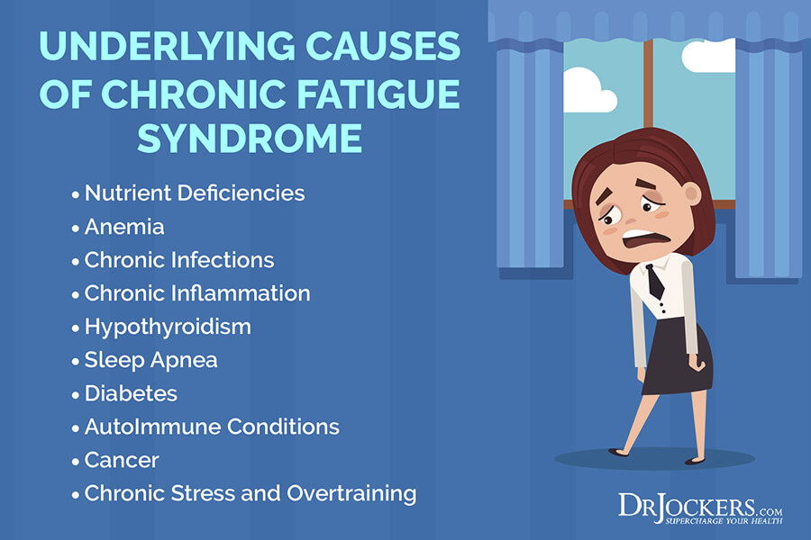 chronic fatigue, Chronic Fatigue: Top 8 Nutrient Deficiencies