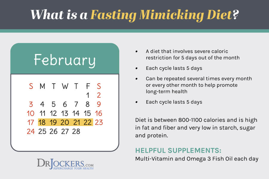 Fasting Mimicking Diet: Benefits and How to Do it