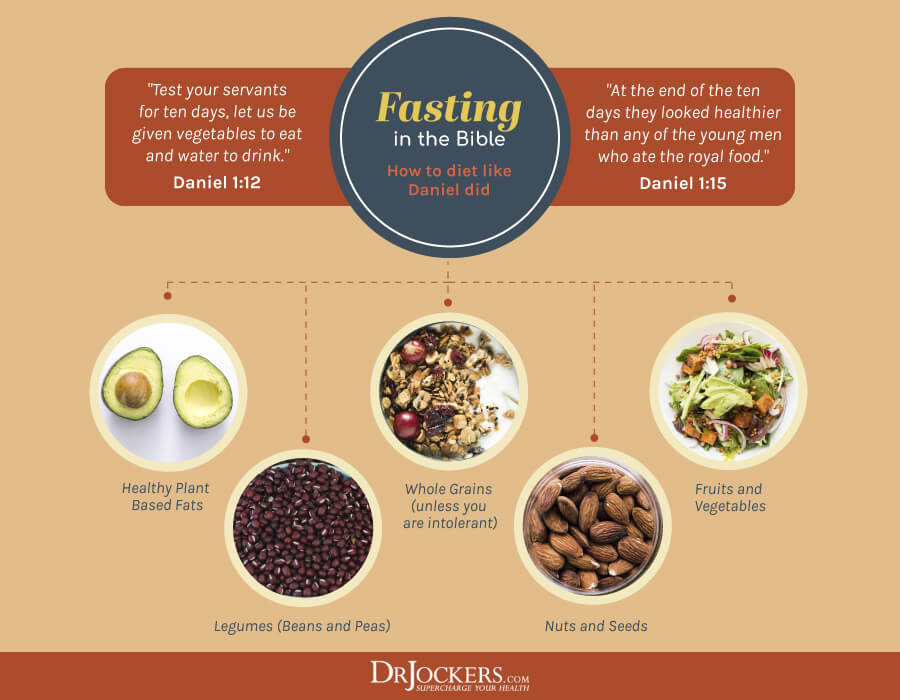 , Daniel Fast: Physical and Spiritual Benefits and How to Do It